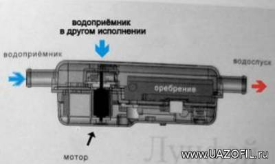 Установка предпускового подогревателя на УАЗ 3303